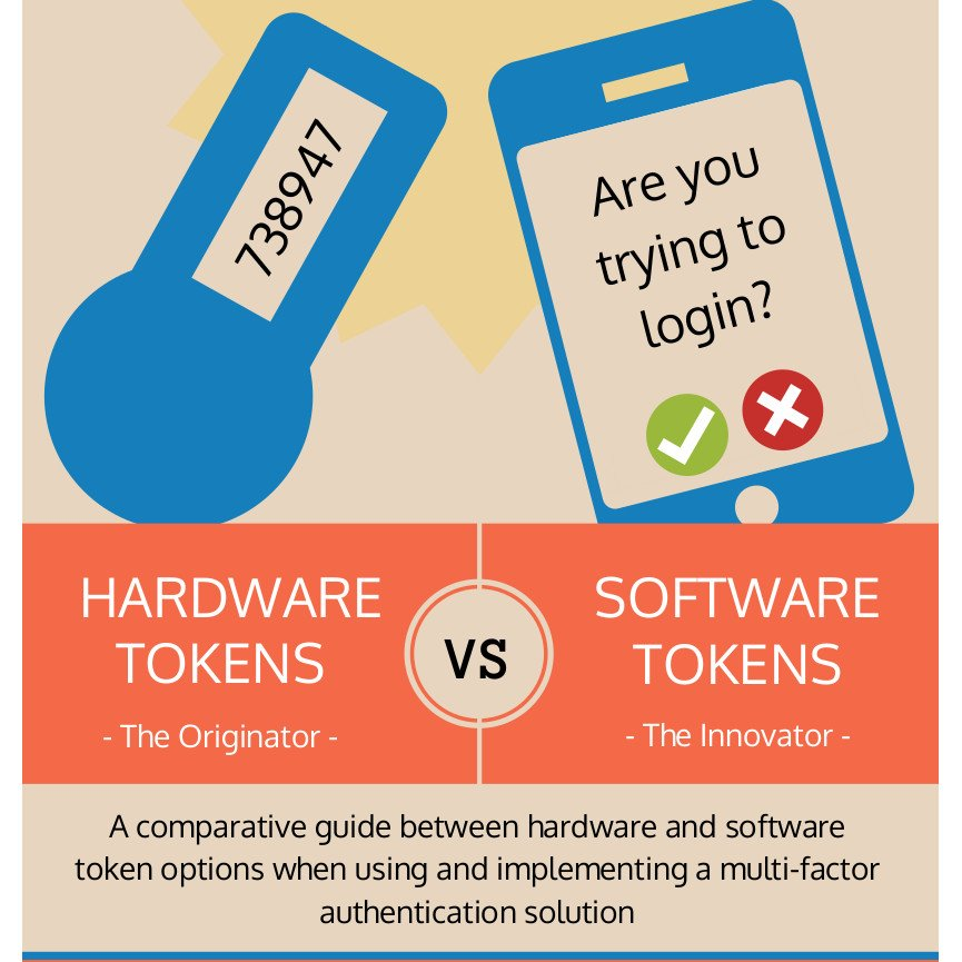 Hardware or software? Not all multifactor authentication solutions are created equal.